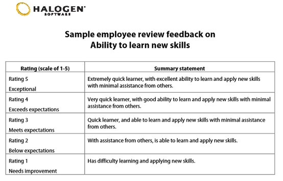 17 Best images about Work ✍ on Pinterest Ux design, The ou0027jays - employee evaluation forms sample