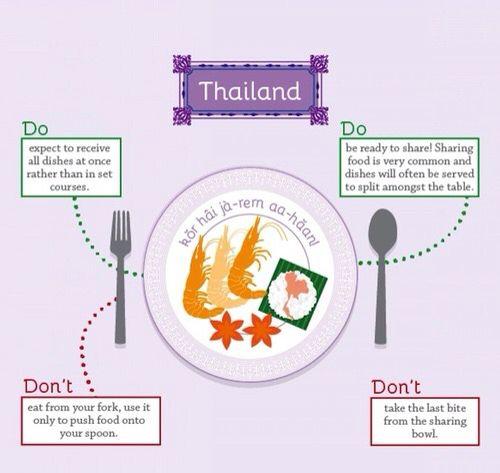 Thailand food tips