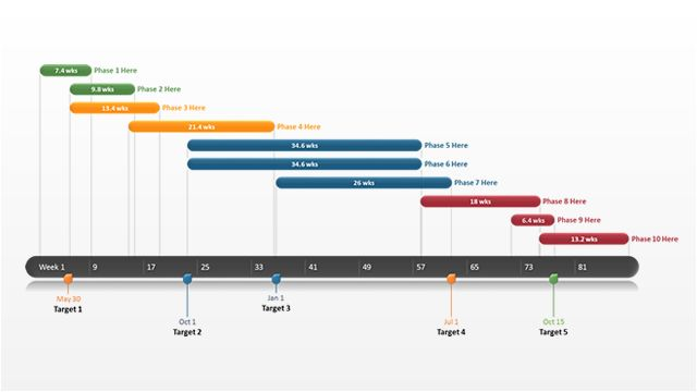 Project Management Template These project management templates use Gantt diagrams to illustrate critical tasks and milestones of a project, and how much of the project has been completed. You can manually edit these in PowerPoint or use Office Timeline's free timeline creator to instantly update them and automatically adjust them as your project schedules changes. Project management excellence has never been easier.
