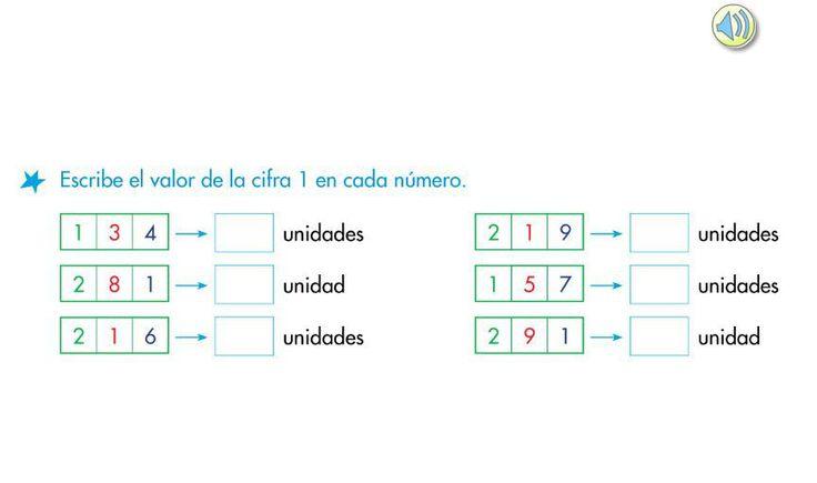 ¿Sabías que todo número tiene dos valores?. Uno es el valor por sí mismo y el otro esel valor posicional. 1.1- Valor por sí mismo Que es siempre el mismo valor esté donde esté colocada cada cifra. 1.2- Valor de posición Es el valor que tiene cada cifra de acuerdo al lugar que ocupa en la cantidad.    Observemos la tabla