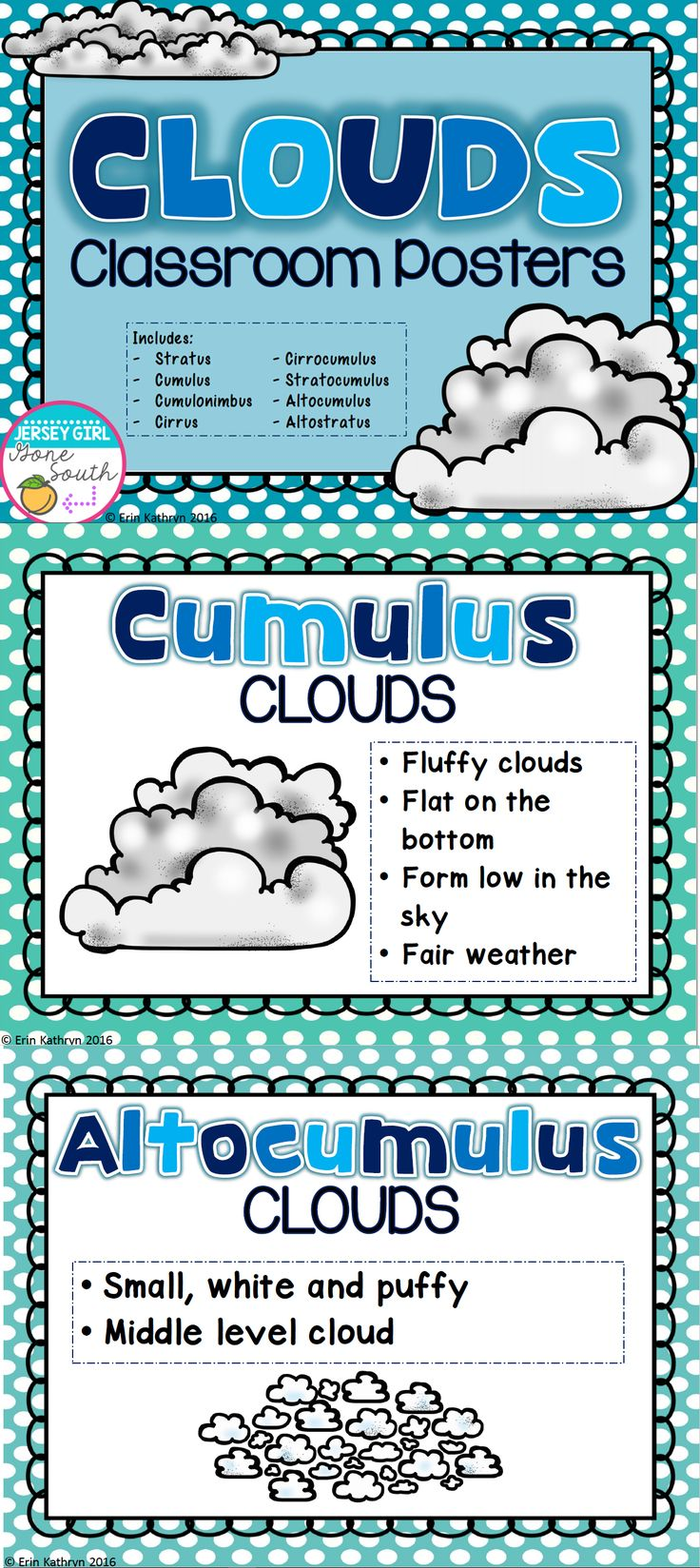 These cloud posters give a short to the point description of each type of cloud. You can print and laminate these posters to display around your classroom or print them out to put in your student's notebooks!