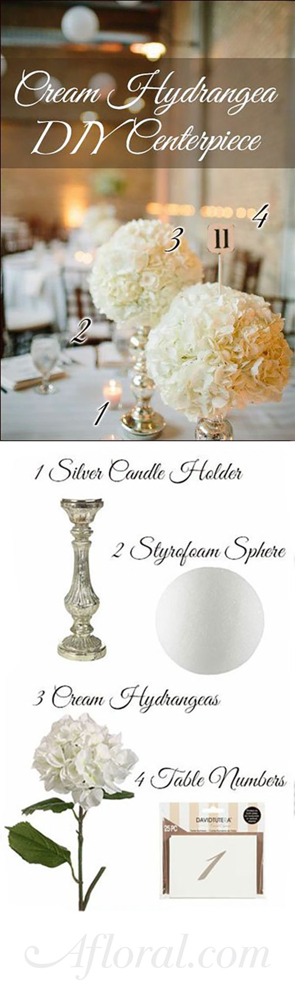 DIY Hydrangea Centerpiece ideas for your wedding reception  centerpieces.  Make your own with high-quality silk flowers from Afloral.com.  Centerpiece photo from Style Me Pretty.