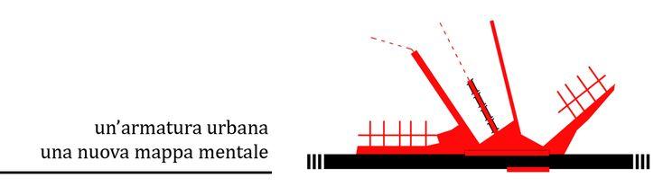R*HUB MILANO - UP! - AAA Architetti Cercasi - Un'armatura urbana, una nuova mappa mentale - Rogoredo - Santa Giulia - Milano