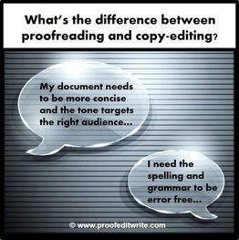 Proofreading and copyediting