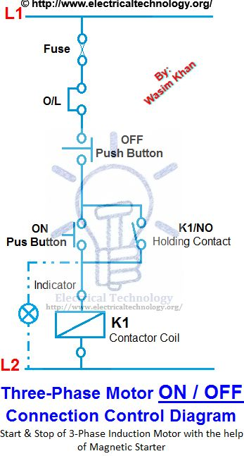 ON  OFF 3Phase Motor Connection    Control       Diagram
