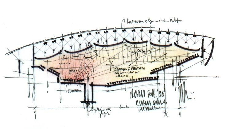 Renzo Piano: Croquis para Pensar, para Diseñar, para Sintetizar...magnífico dibujo