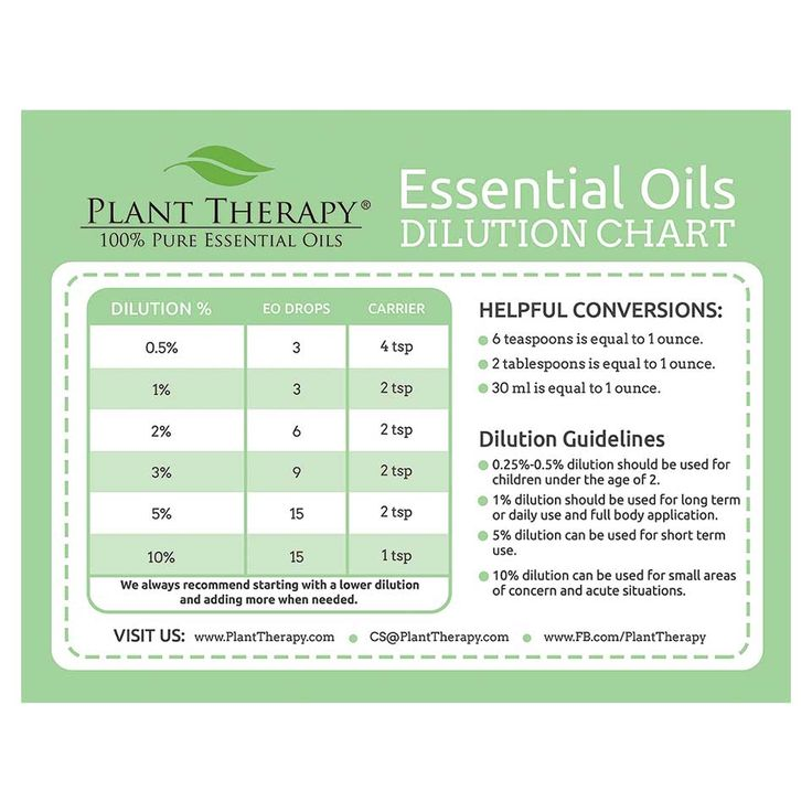 Check out the deal on Dilution Chart Magnet at Essential Oils | Plant Therapy