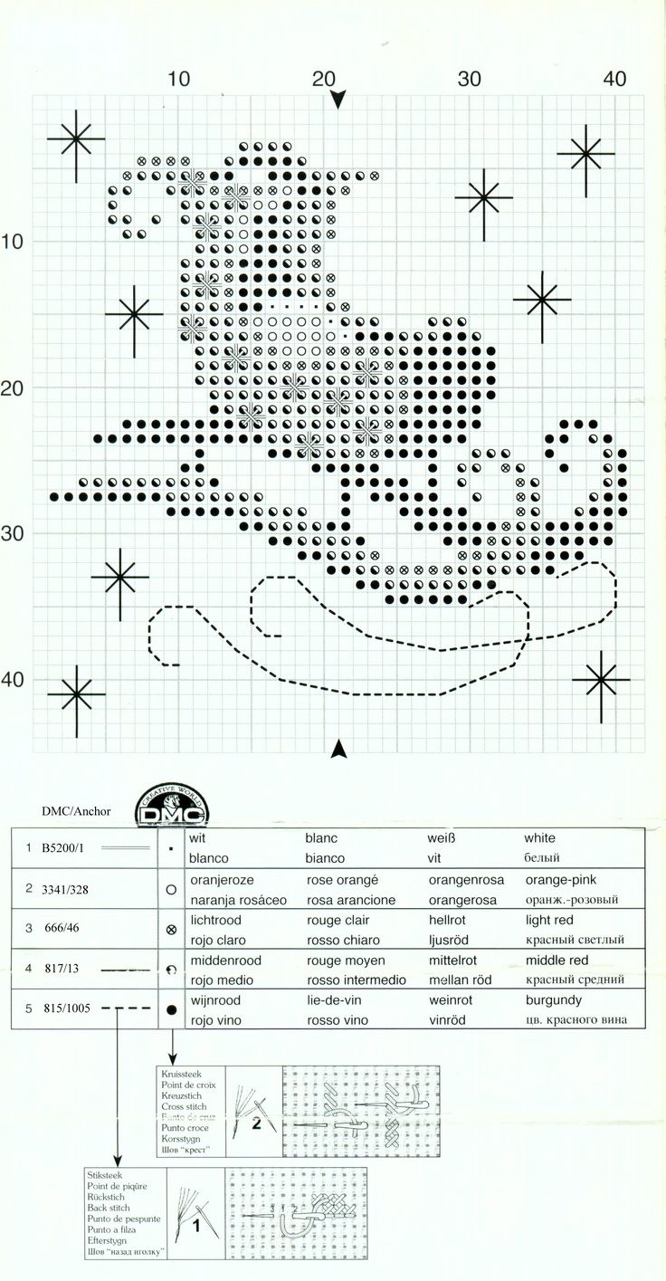 Cross-stitch Christmas Sachet Sets, part 8... Santa's Sleigh Sachet, Chart, Page 2/2c, PN-0145605