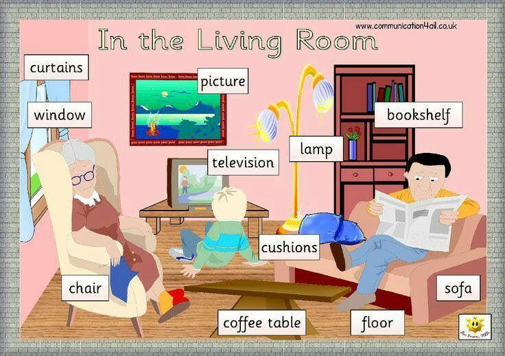 The Living Room La Mansion Del Ingles Material Escolar En Ingles Casa En Ingles