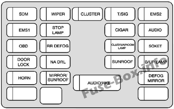 Instrument Panel Fuse Box Diagram Chevrolet Aveo 2009 2010