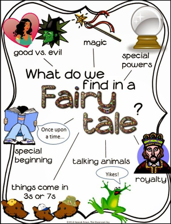 What do we find in a fairy tale? Free anchor chart for helping students learn about the most common elements of fairytales.