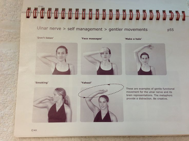 Ulnar Nerve Exercises