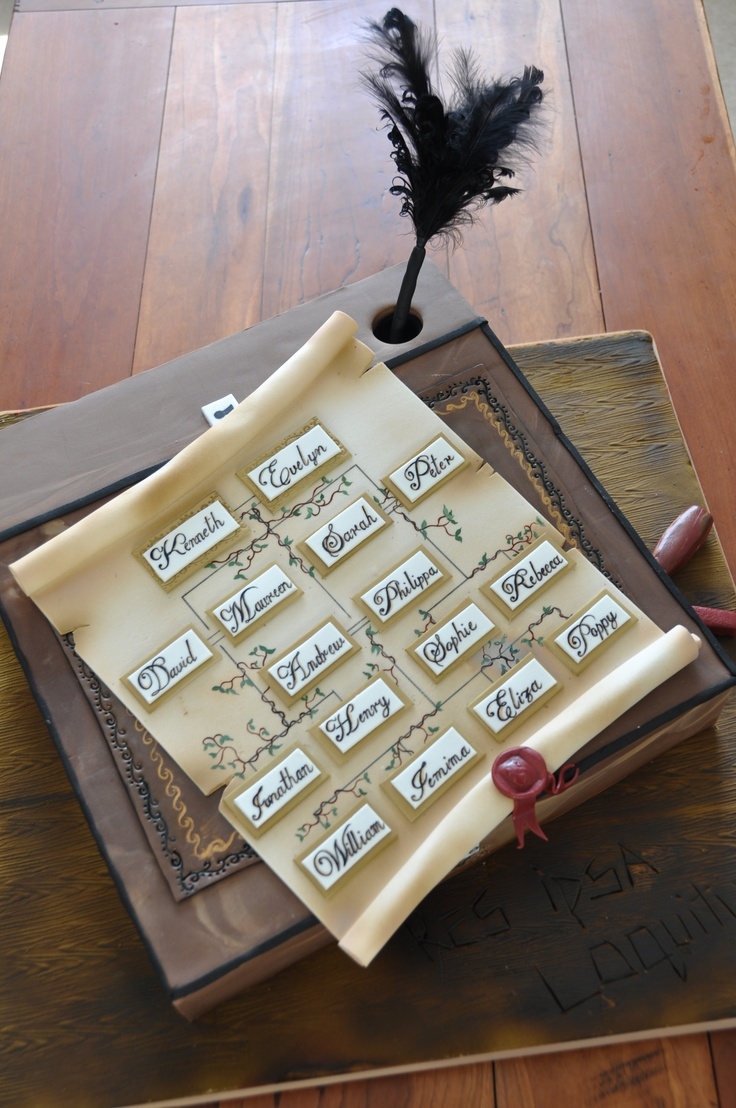 Antique writing desk and family tree cake from Pink Rose Cakes