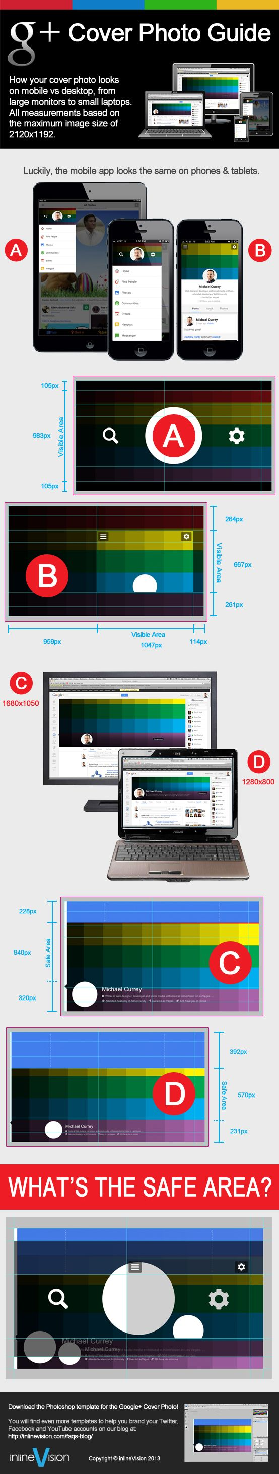 Google+ Cover Photo Guide - On the desktop, depending on the size of your screen you will only see the bottom two-thirds or so of the image. You have to scroll up to see the entire image. Kinda weird, right?