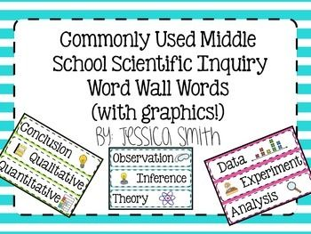 Commonly Used Middle School Science Word Wall Words (39 words with graphics!)