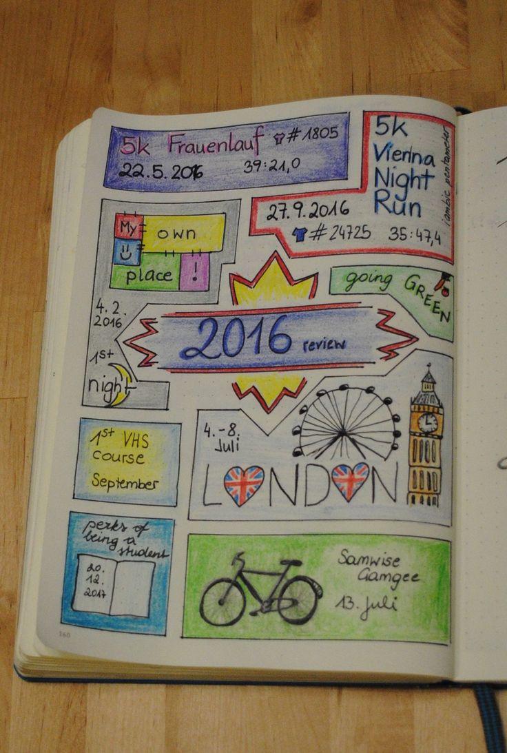 visuelle Darstellung, Skizzen von Erinnerungen; Memories doodles