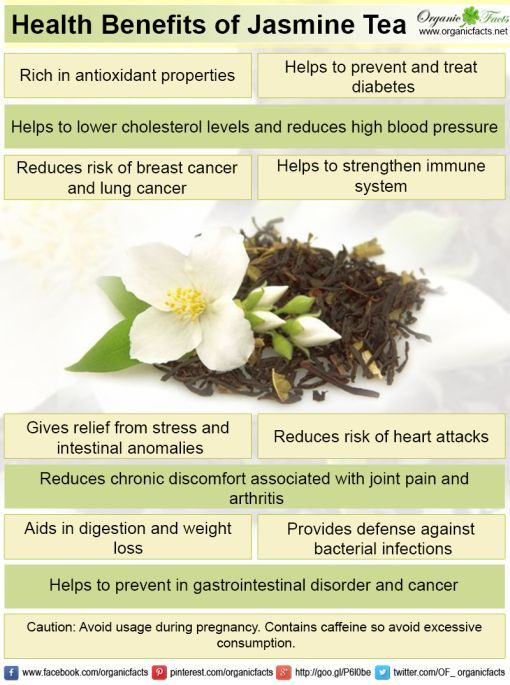 The health benefits of jasmine tea include a reduced risk of heart attacks, a stronger immune system, and the prevention of diabetes. Jasmine tea also helps prevent cancer, while reducing stress, improving digestive processes, and lowering cholesterol. It has also been found to eliminate harmful bacteria and ease chronic inflammation like muscle aches and pains. Read more....