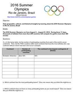 Combining geographic, cultural, and historical information, this assignment focuses on the 2016 Summer Olympics in Rio de Janeiro, Brazil. Among other tasks, students will examine and plot Brazilian political and physical geography, investigate basic history of both ancient and modern Olympic games, explore the tourist sights of Rio, and locate participating countries on a world map!