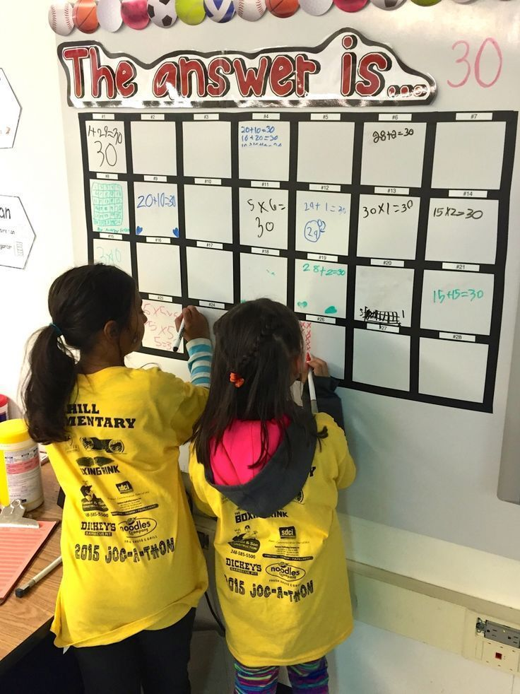 Hands-On Bulletin Boards: Geography, Math, and More | http://Scholastic.com