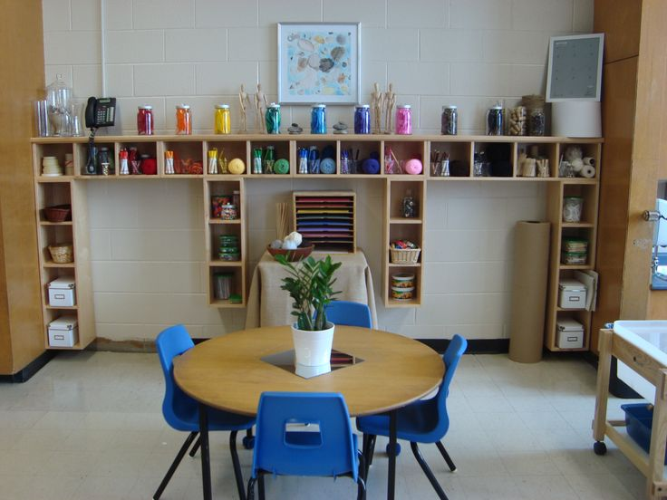 Classroom Design Considerations ~ New grade room considerations art studios and