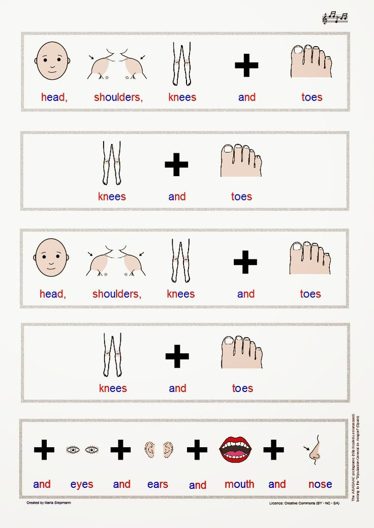 Song: Head, Shoulders, Knees and Toes. Free Language/Speech Therapy Material!