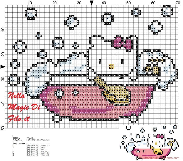 Encontrado en my.cross.stitch.patterns.blogspot.com Hello Kitty in the tub pattern