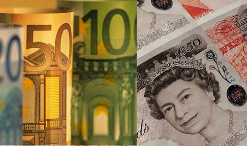 Dollar to Pound-Euro Exchange Rate Outlook: USD Continues to...: Dollar to Pound-Euro Exchange Rate Outlook: USD Continues to… #PoundtoEuro