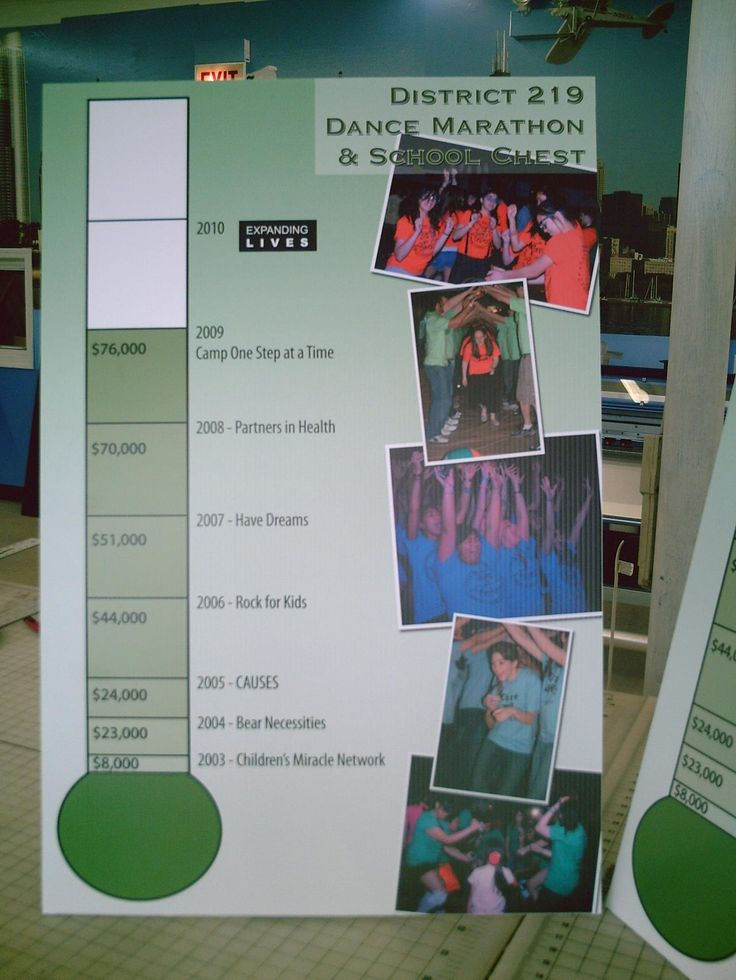 Goal thermometer with progression pictures