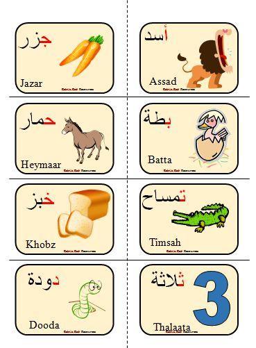 Arabic alphabet Flashcards | Arabic Playground