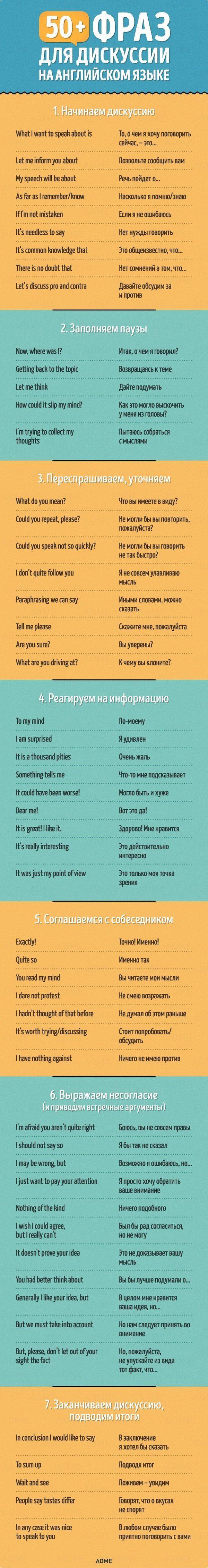 Полезные фразы на английском языке Английский язык, полезное, общение, фразы, adme, длиннопост