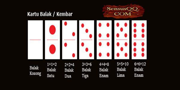 Cara Main Domino Qiu Qiu Online Terpercaya. Disamping permainan poker masih ada lagi permainan kartu yang juga popular di kalangan pecinta judi online
