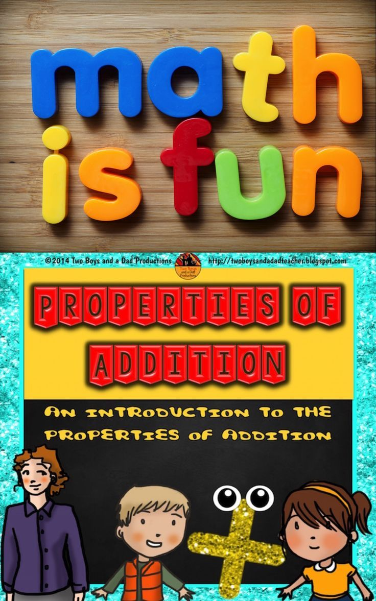Are you looking for an interactive PowerPoint for the properties of addition? This PowerPoint addresses each addition property with animation, definition, examples, and group interactions. Students also use the printables to show their understanding of each property. The PowerPoint contains three Properties of Addition which can be presented separately:★ The Commutative Property of Addition ★ The Associative Property of Addition★ The Zero Identity Property of Addition