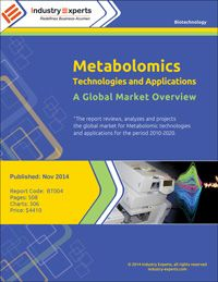 Metabolomics: Technologies and Applications – A Global Market Overview