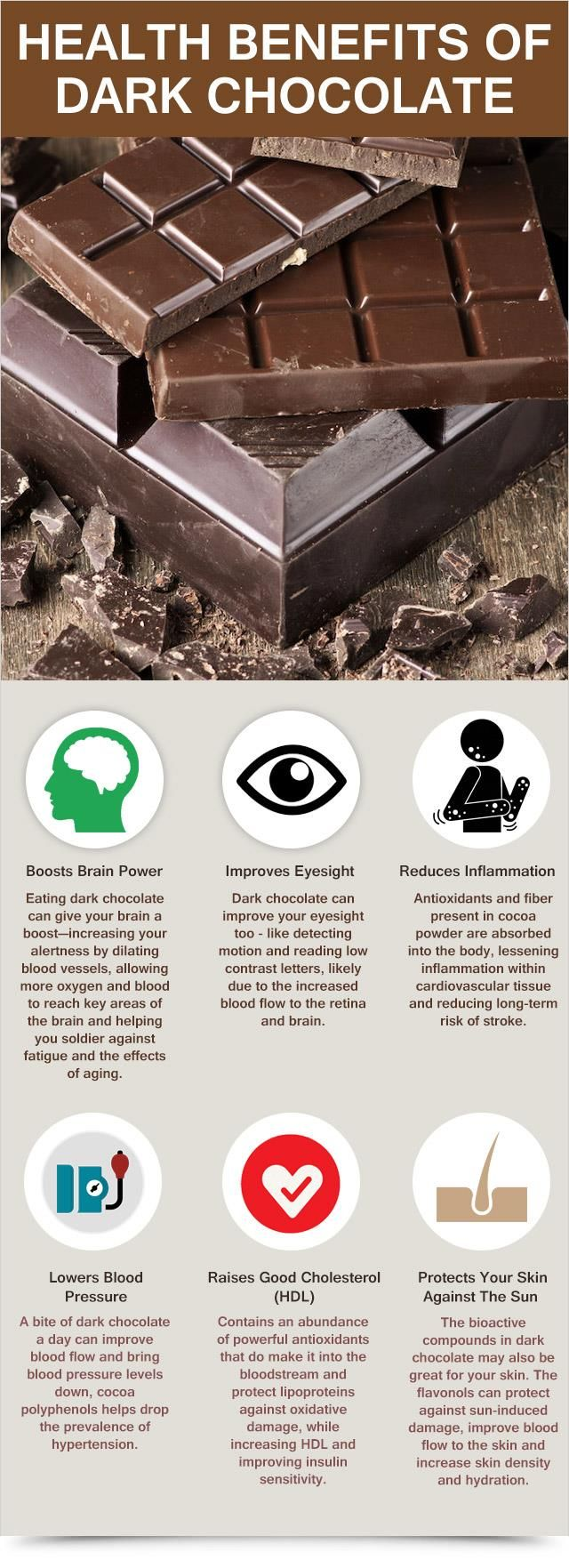 Health Benefits of Dark Chocolate : Health Products For You
