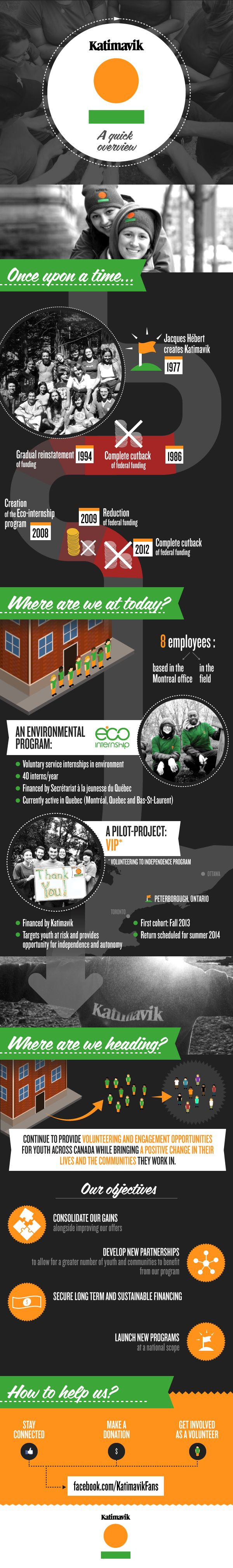 A quick overview of Katimavik (aka the workd's most beneficial program ever!) situation | Katimavik