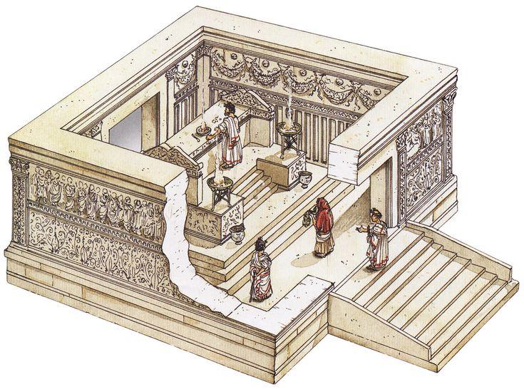 Témenos: Es un terreno consagrado a un Dios; éste terreno estaba delimitado Se dice de témenos también a un lugar con altar sin templo. Se tenía que hacer práctica a una depurificación antes de entrar a ellos.