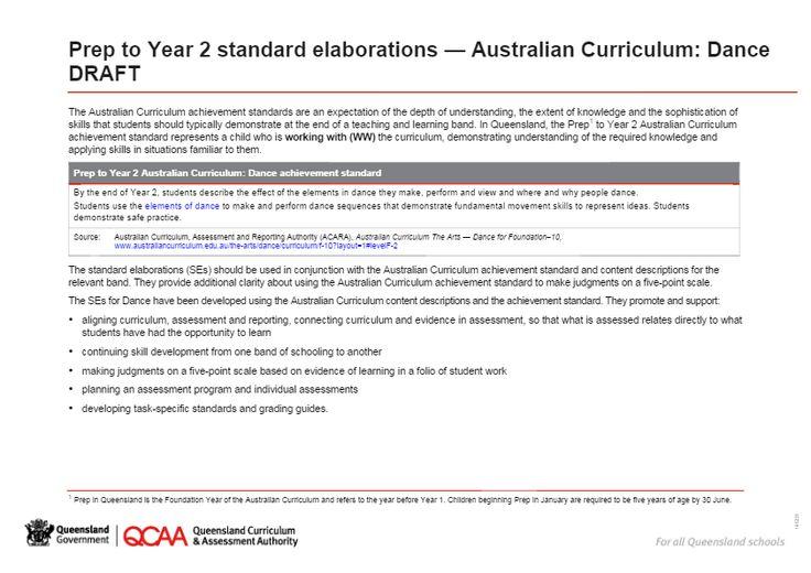 Prep to Year 2 standard elaborations — Australian Curriculum: Dance