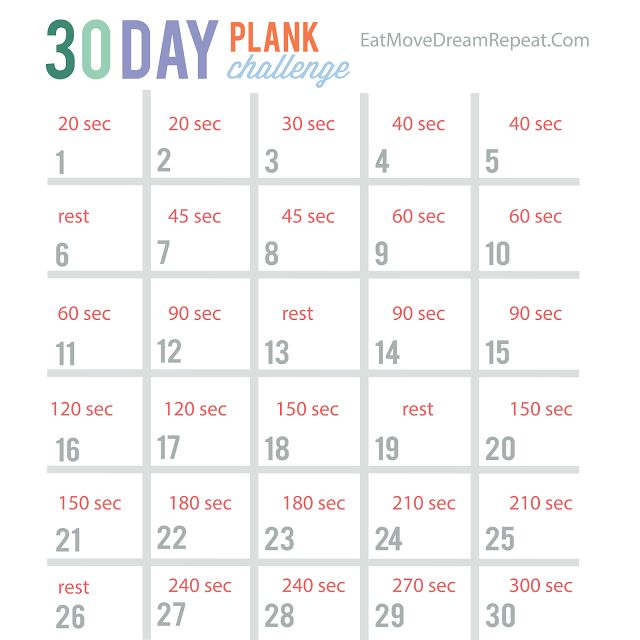 ... 30 Day Plank Challenge | Health & Fitness | Pinterest | 30 Day Plank