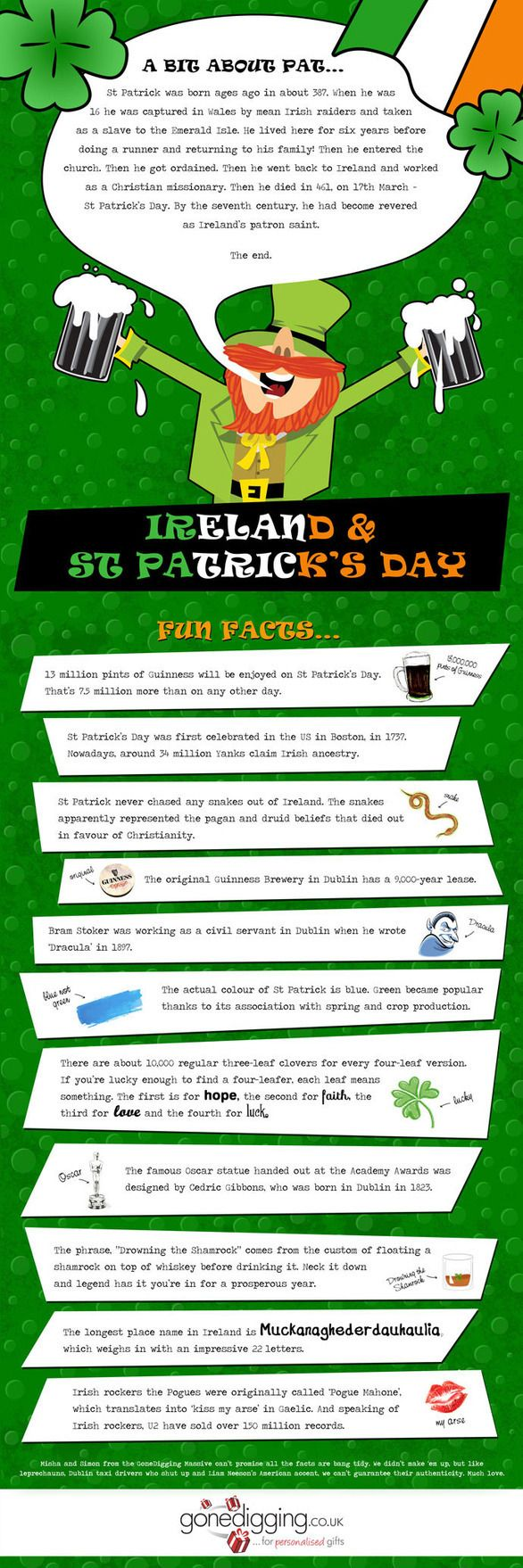 Uncategorized Ireland Facts For Kids the 25 best fun facts about ireland ideas on pinterest st patricks day infographic