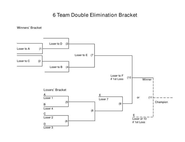 blank 6 team double