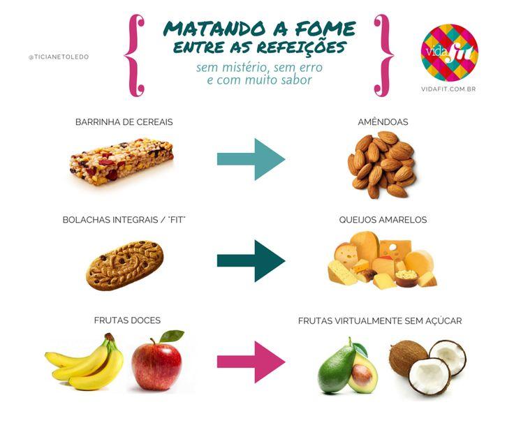 O que comer entre as refeições numa dieta lowcarb high fat?