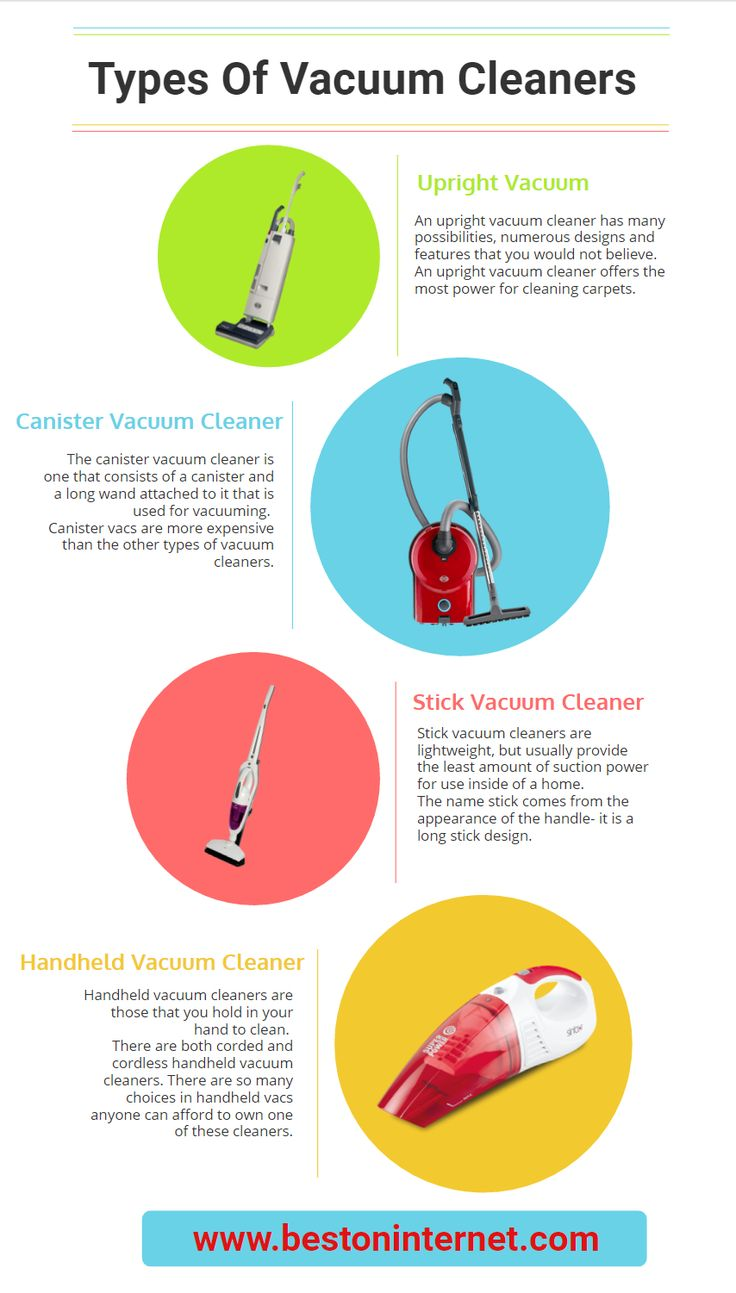 Best 25 vacuums and floor care ideas only on pinterest grout the best vacuum for tile floors offers you an easy cleaning and gives a beautiful look to your home the vacuum cleaner is the perfect cleaning companion baanklon Images