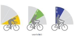 Posición al Pedalear en Bicicleta