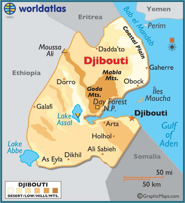 Djibouti map, located in the Horn of Africa. It is bordered by Eritrea in the north, Ethiopia in the west and south, and Somalia in the southeast. The remainder of the border is formed by the Red Sea and the Gulf of Aden at the east.  Djibouti is a multi-ethnic nation,  Arabic and French constitute the country's two official languages. About 94% of residents adhere to Islam, the capital is Djibouti.