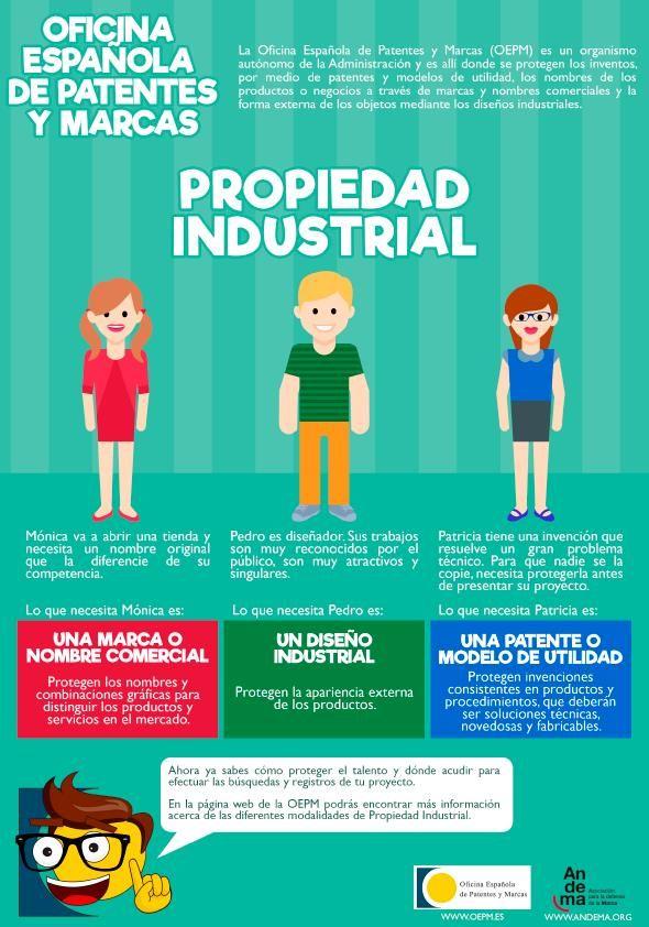 #Infografía #PropiedadIndustrial. Cómo proteger el talento y dónde acudir para efectuar las búsquedas y registros de tu proyecto.