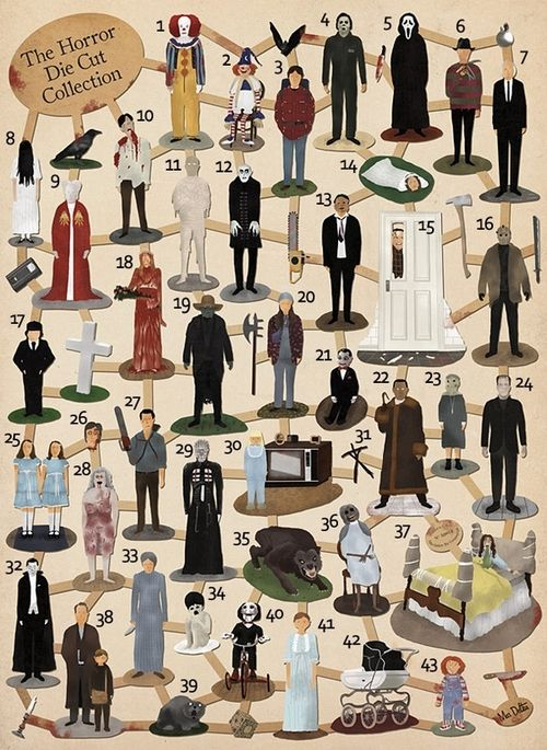 horror movie characters: Die Cut, Cut Collection, Horror Die, Art Prints, Movie Character, Diecut, Max Dalton, Horror Film, Horror Movie