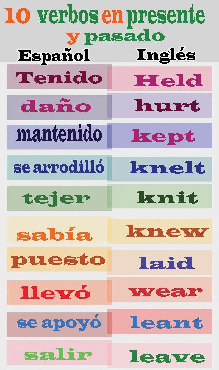 Disfruta Aprendiendo Ingles Con Peliculas Vocabulario En Ingles Ingles Para Principiantes Vocabulario Ingles Espanol