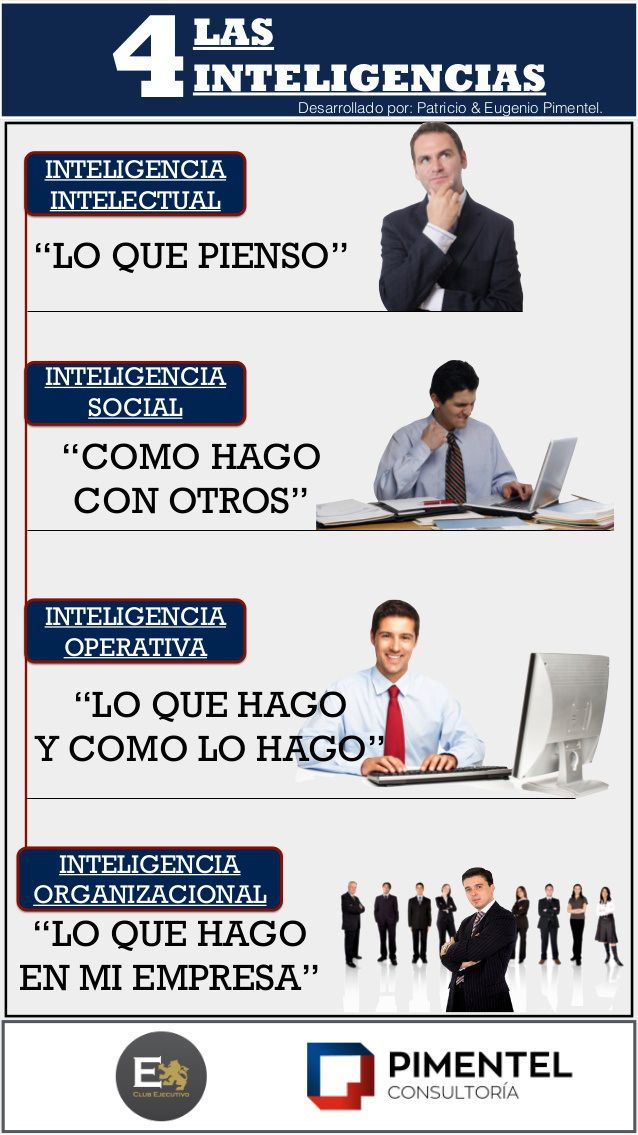 Las 4 inteligencias #infografia #infographic #psychology