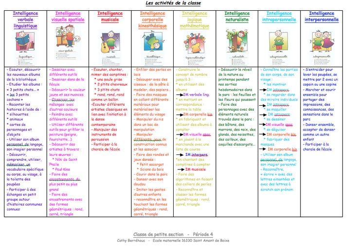 Voici ma classe et mes activités prévues pour la période 4  - La classe - période 4 2016.compressed.pdf  - La classe - période 4 2016.doc  - Bilan IM - période 4.pdf  - Bilan IM - période 4.doc
