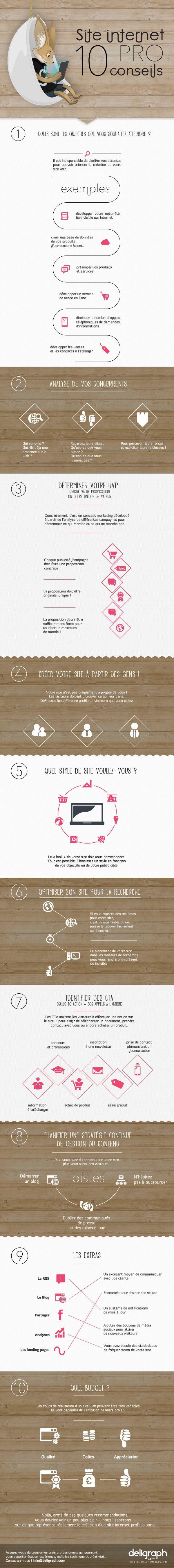Création site web professionnel : 10 conseils essentiels